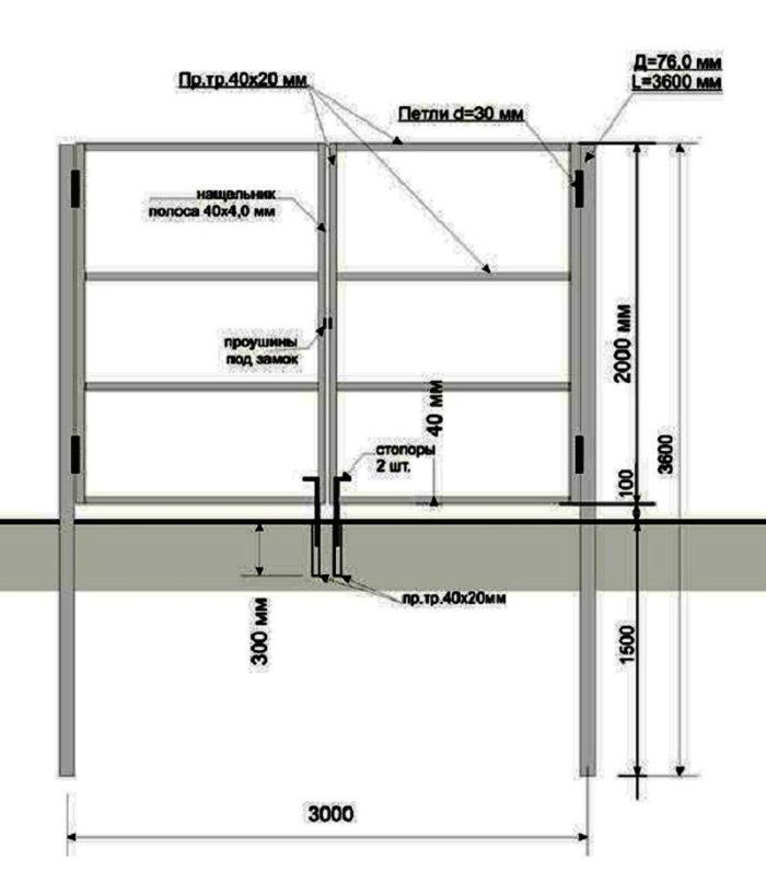 Определение размеров ворот