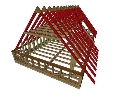 строительства крыши своими