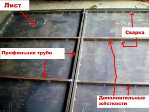 Garazhnye vorota svoimi rukami 3
