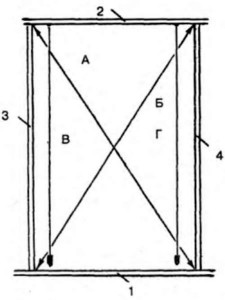 Измерение диагоналей ниши