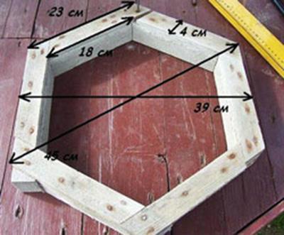 изготовление деревянной формы