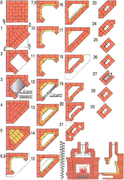 Порядовая схема кладки камина