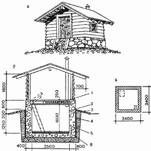 Строим крышу погреба