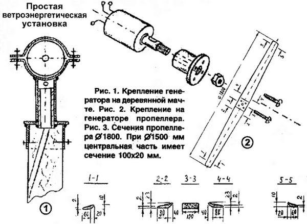 vetrogenerator svoimi rukami 8