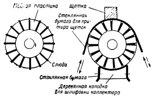 vetrogenerator svoimi rukami 9