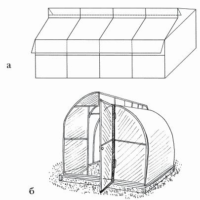а - двускатная форма теплицы б - арочная форма теплицы