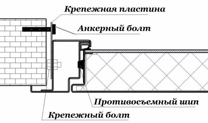 Схема соединения коробки двери со стеной