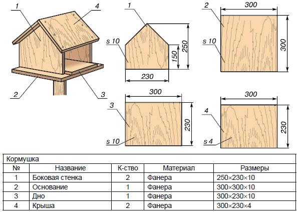 Чертеж деревянной кормушки с размерами