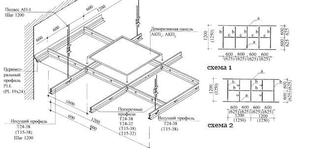 Схема каркаса потолка