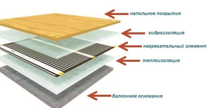 Схема тёплого пола для балкона