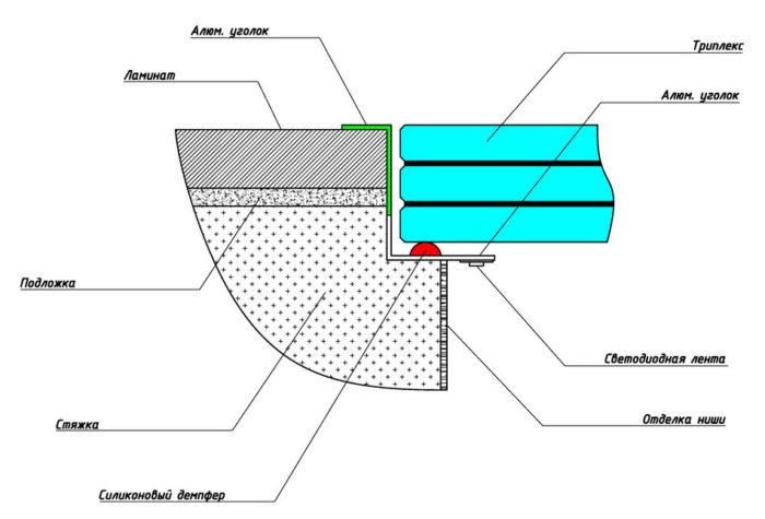 Схема стеклянного пола-ниши