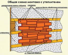 теплоизоляция цокольного сайдинга