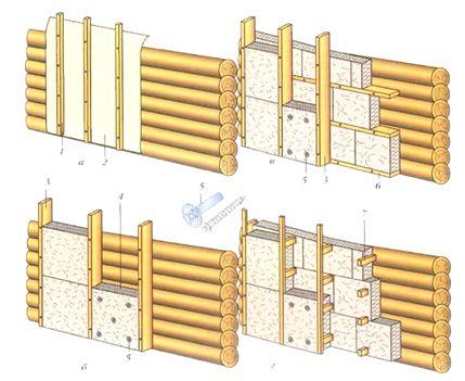 утепление стен по перекрёстному каркасу