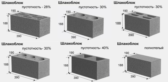 Возможные размеры и плотность шлакоблоков