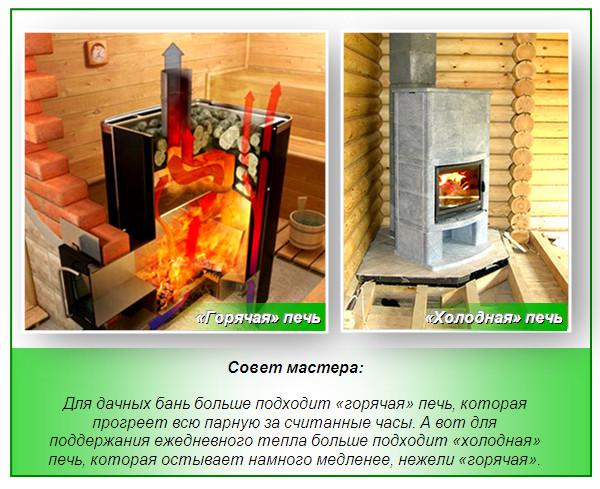 холодные и горячие печи для бани