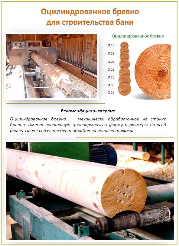 оцилиндрованное бревно для строительства сруба бани по-чёрному