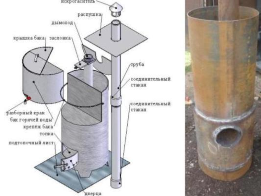 самодельная печь для бани из металлической трубы