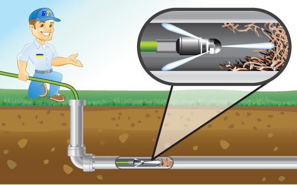 самостоятельная чистка канализации