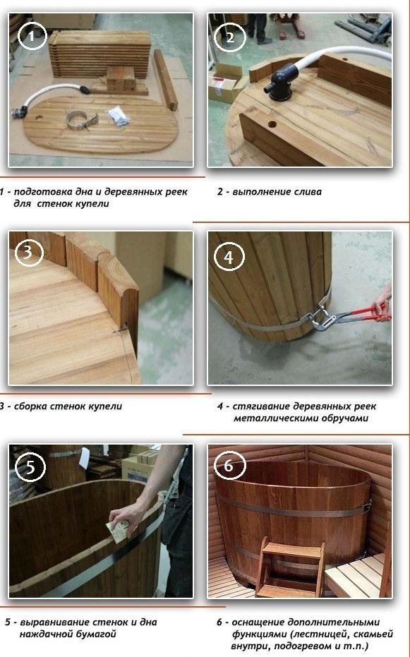 строительство купели из древесины