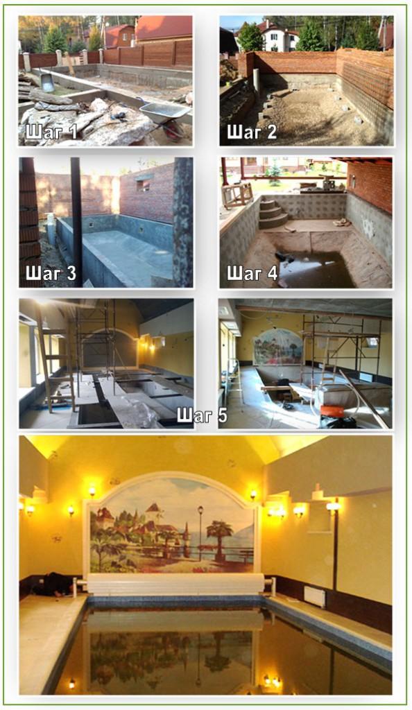 технология строительства бассейна в бане