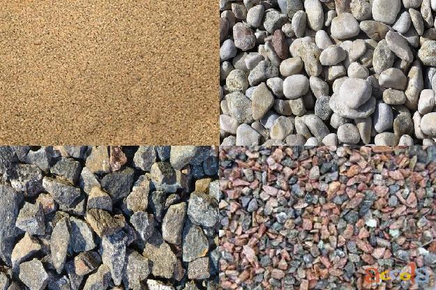 Наполнители бетона для фундамента