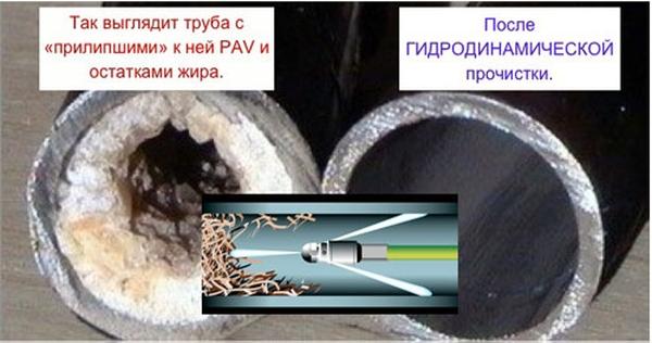 достоинства гидродинамических машин