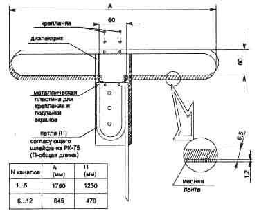 конструкция антенны для дачи