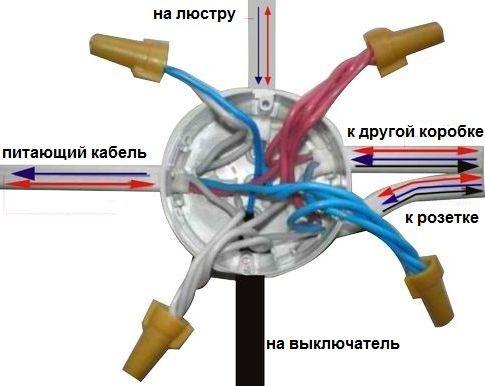 назначение проводов в люстре