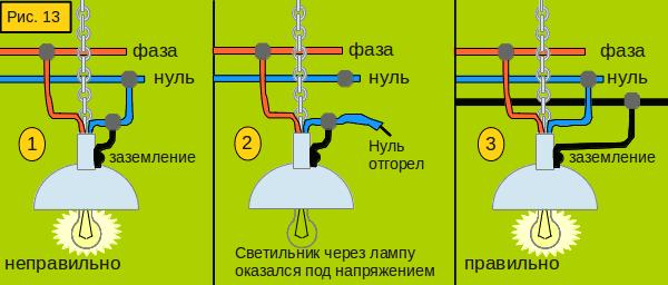 подключение люстры с системой заземления
