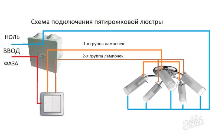 подключение пятирожковой люстры к электросети
